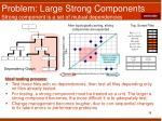 problem large strong components strong component is a set of mutual dependencies27