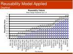 reusability model applied depanal