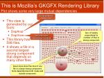 this is mozilla s gkgfx rendering library plot shows some very large mutual dependencies