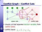 conflict graph conflict cuts15