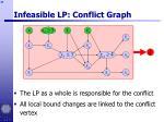 infeasible lp conflict graph