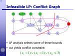 infeasible lp conflict graph45