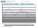 forward curves rbay rdam coal route