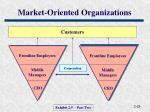 market oriented organizations