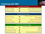 partnering with pmo