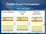 timber floors comparison