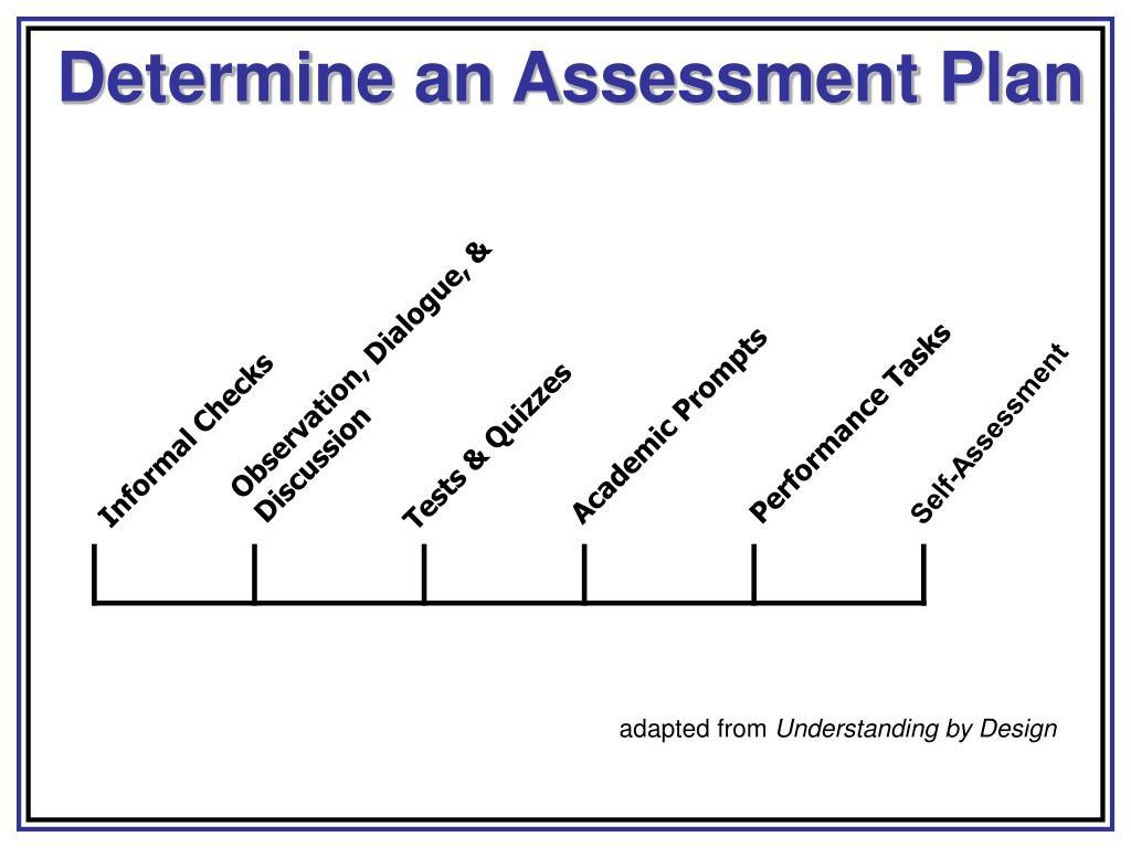 Determine an Assessment Plan