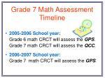 grade 7 math assessment timeline