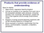 products that provide evidence of understanding