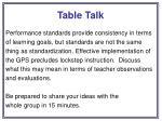 table talk24