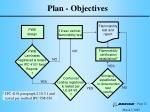 plan objectives1
