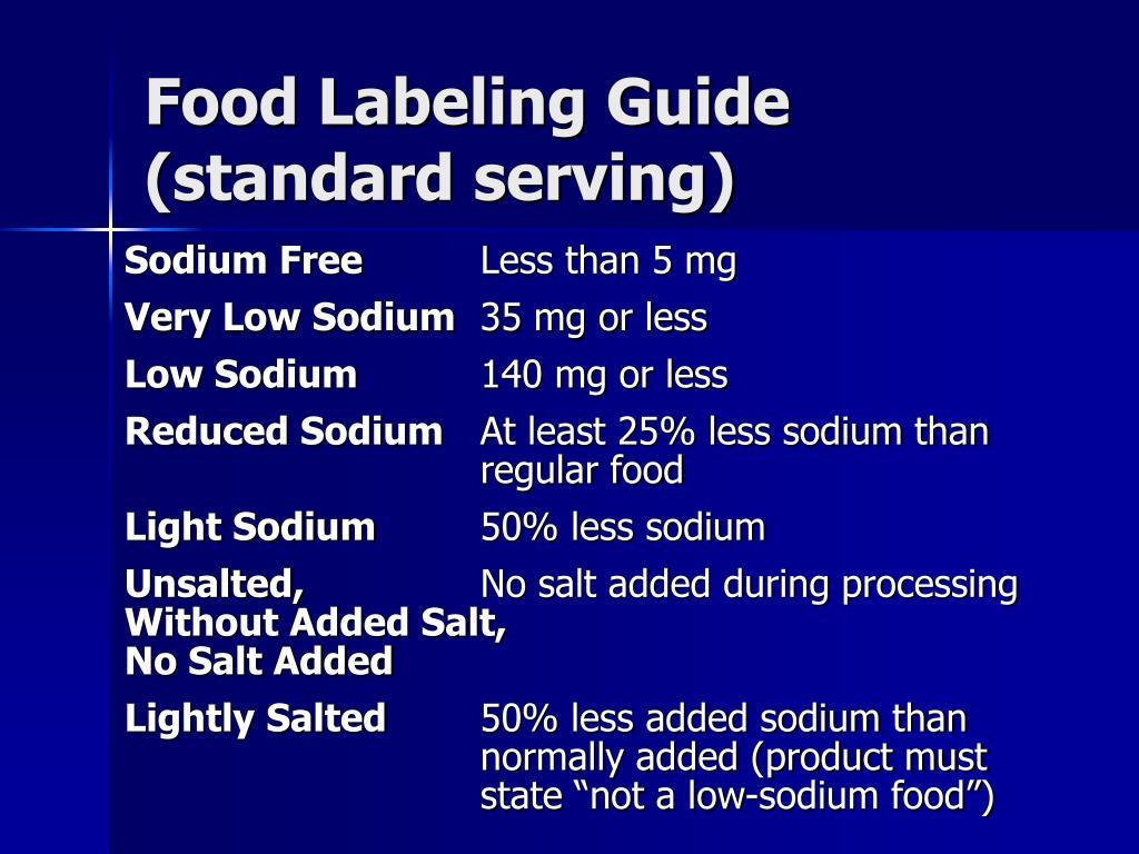 Food Labeling Guide (standard serving)