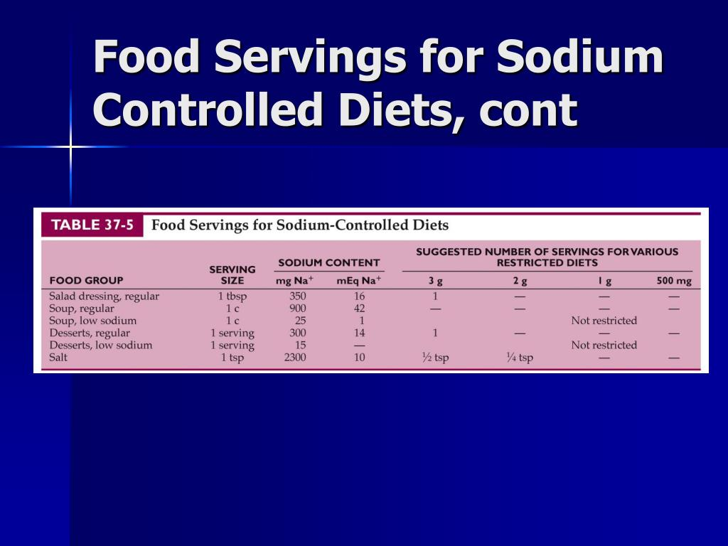 Food Servings for Sodium Controlled Diets, cont
