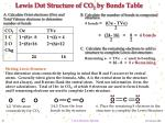 lewis dot structure of co 2 by bonds table