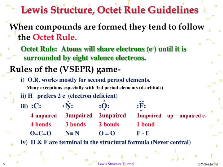 The Octet Rule And Lewis Structures Of Atoms Manual Guide