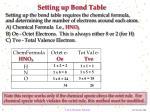 setting up bond table