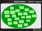 remember think topics