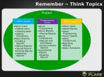 remember think topics29