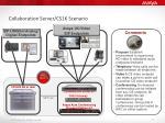 collaboration server cs1k scenario