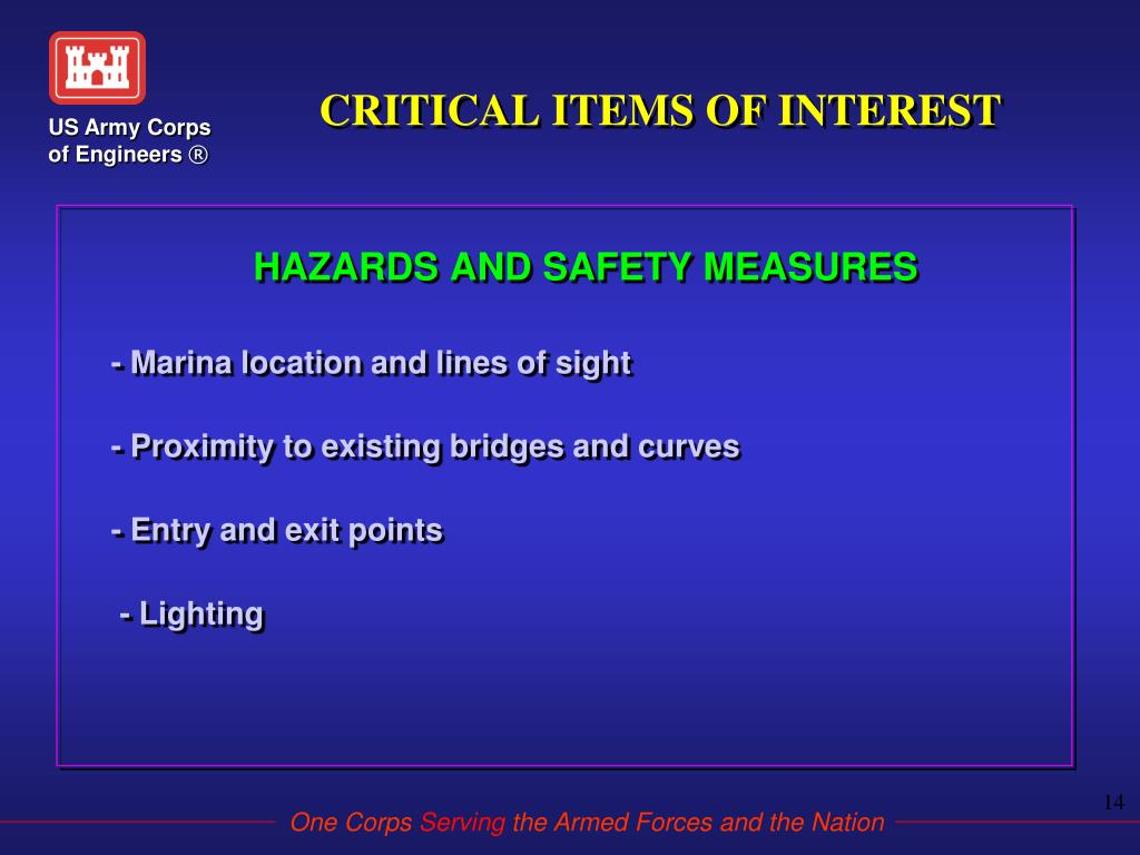 CRITICAL ITEMS OF INTEREST