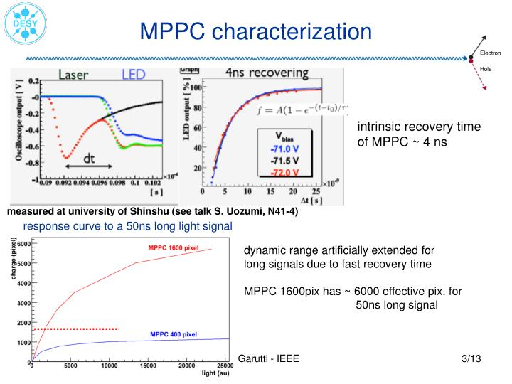 Mppc characterization