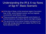 understanding the ir x ray flares of sgr a basic scenario
