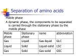 separation of amino acids13