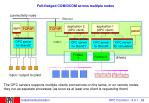full fledged com dcom across multiple nodes