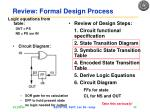 review formal design process