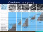 correlation stratigraphy