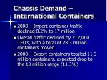 chassis demand international containers