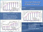 constant reduced ambient pressure
