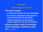 concept 4 ghost images are formed32
