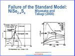 failure of the standard model nise 2 x s x