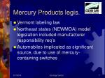 mercury products legis