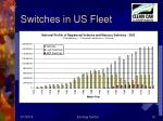 switches in us fleet