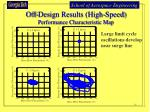 off design results high speed performance characteristic map