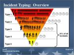 incident typing overview19