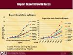 import export growth rates