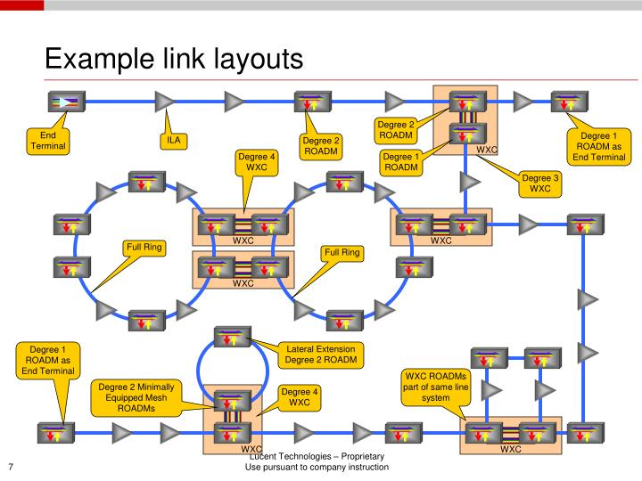 Example link layouts