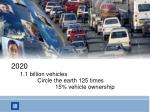 2020 1 1 billion vehicles circle the earth 125 times 15 vehicle ownership