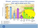 ethanol potential to reduce co2 emissions from well to wheel up to 70