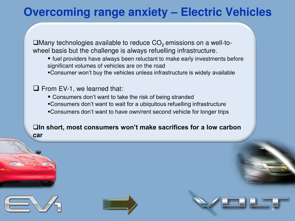 Overcoming range anxiety – Electric Vehicles