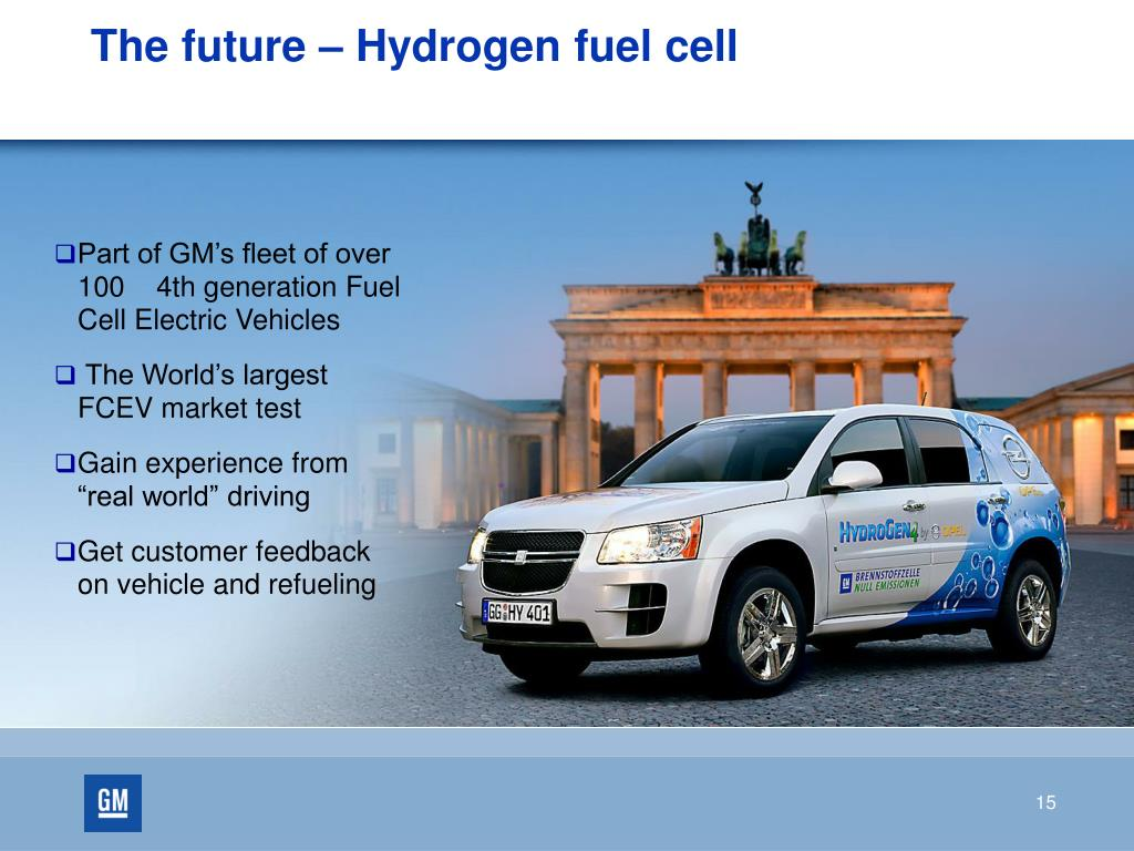 The future – Hydrogen fuel cell