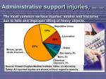 administrative support injuries 1993 1997