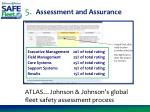 5 assessment and assurance
