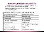 bh epicon team composition