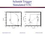 schmitt trigger simulated vtc
