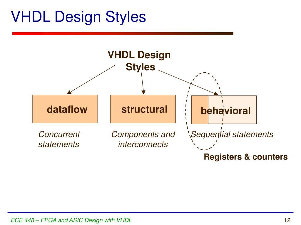 VHDL Design Styles