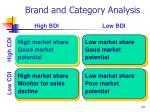 brand and category analysis34